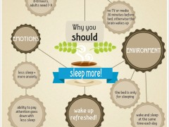 Why you should sleep more | Better sleep = Better grades